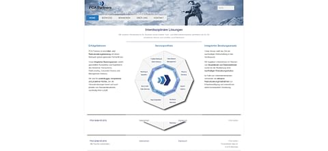 PCA Partners - Unternehmens-Website