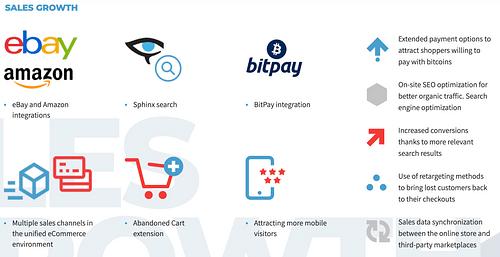 https://www.topworldcoins.com/ Redesign & fixing - E-commerce