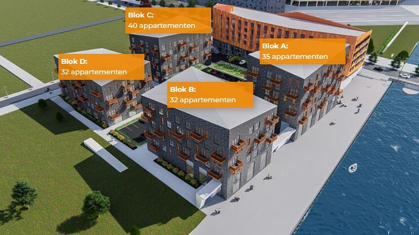 Vesteda   Projectwebsite Kolenpark