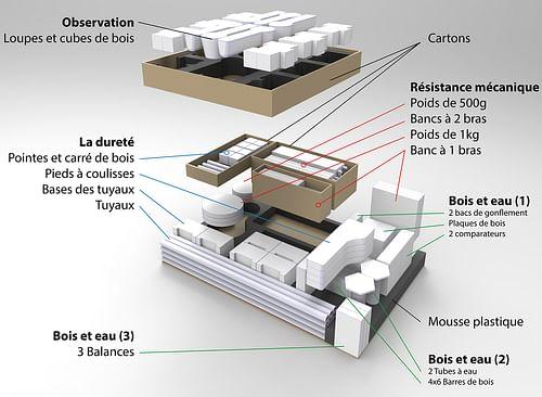 Projet Mérite avec l'IMT A - Design & graphisme