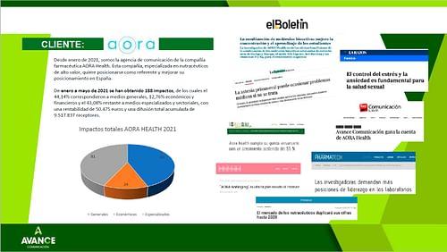 Comunicación para AORA Health - Relaciones Públicas (RRPP)