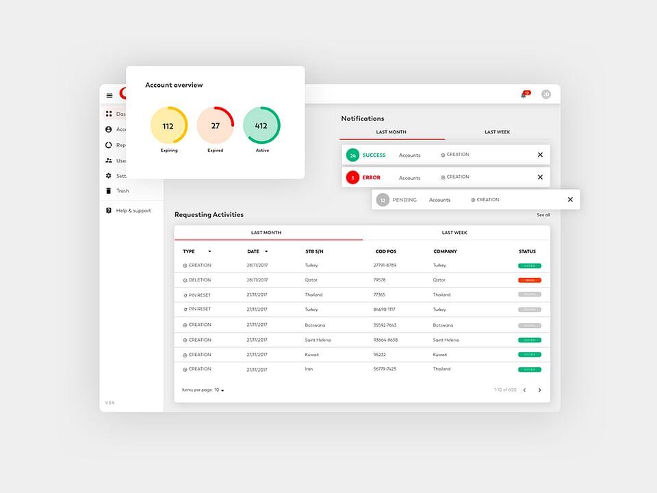 Vodafone - UX/UI design e sviluppo webapp