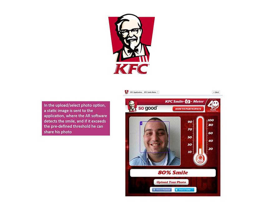 KFC Digital Activation