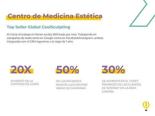 Record de Leads en centro de medicina estética - Publicidad