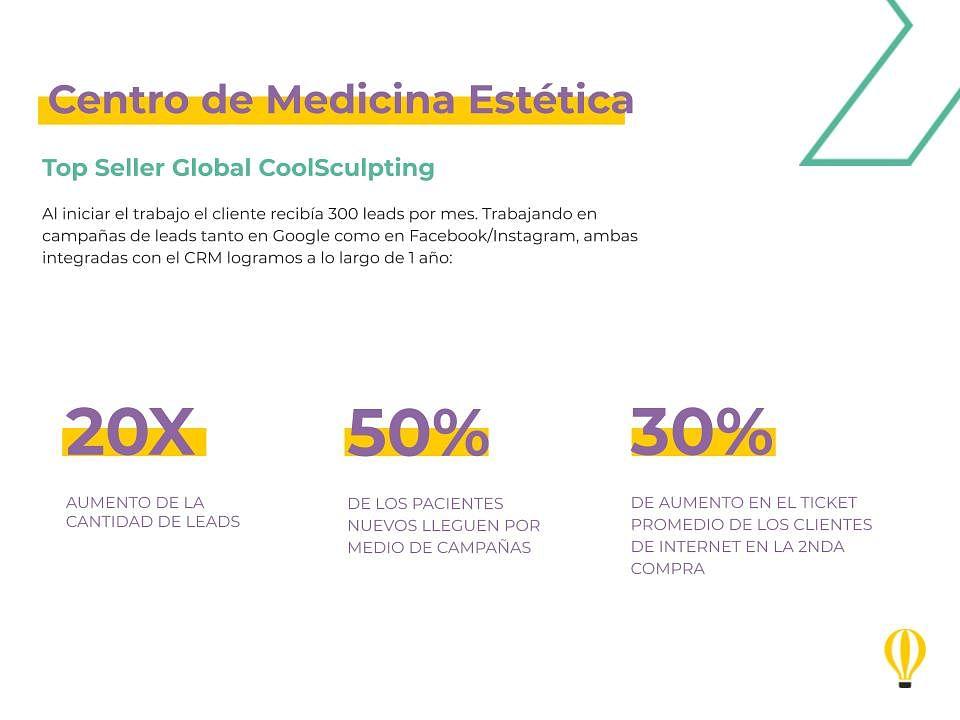 Record de Leads en centro de medicina estética