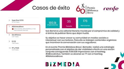 Estrategia para Premio Biblioteca Breve y Renfe - Redes Sociales