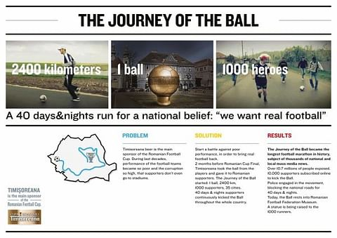 THE JOURNEY OF THE BALL