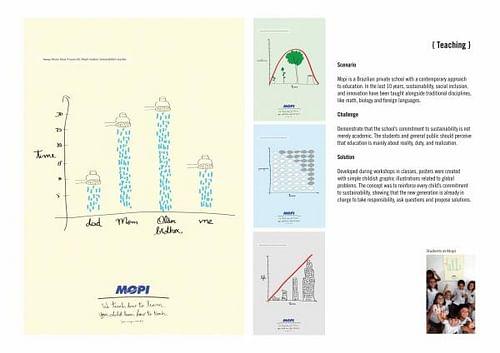 MOPI POSTER SERIES - Branding y posicionamiento de marca