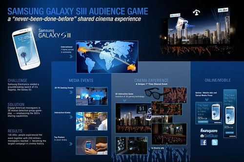 S3 AUDIENCE GAME - Advertising