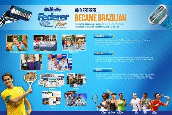 AND FEDERER...BECAME BRAZILIAN