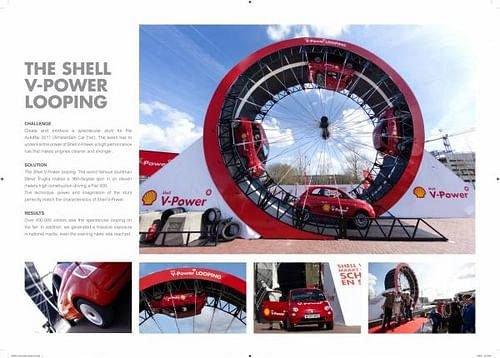 THE SHELL V-POWER LOOPING - Evenement