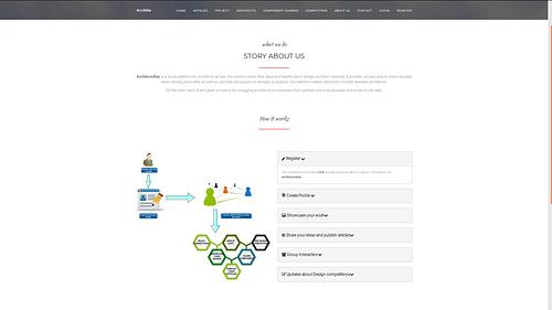 ArchtoArchitect - Web Application