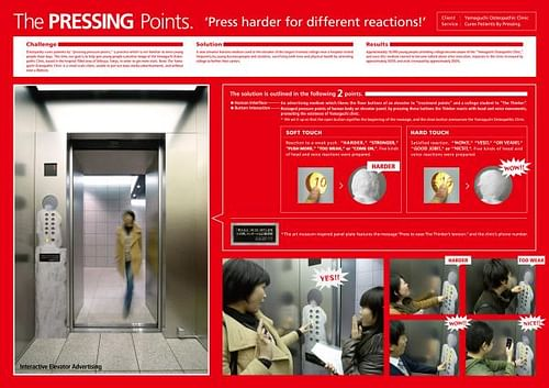 The pressing points - Advertising