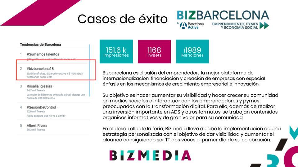 Estrategia RRSS Bizbarcelona - Redes Sociales