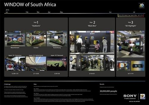 WINDOW OF SOUTH AFRICA - Advertising