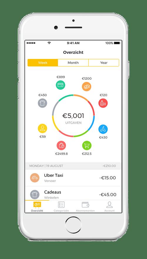 Bittiq - Fintech app for fintech startup - Mobile App