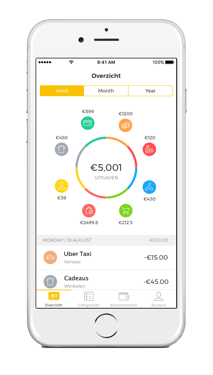 Bittiq - Fintech app for fintech startup