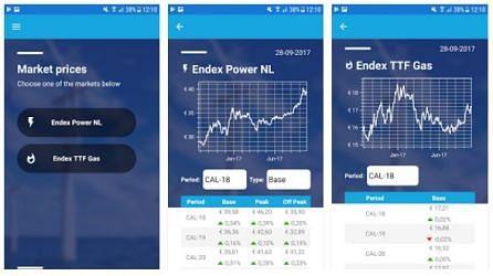ENGIE Market Prices App - Mobile App