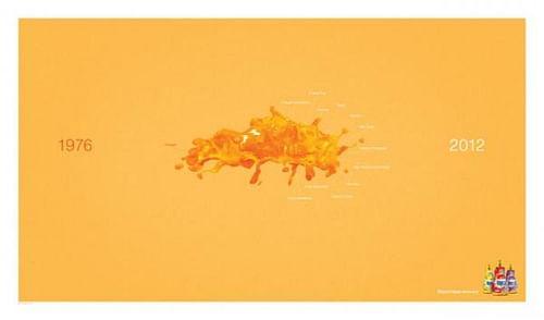 Orange Juice - Advertising
