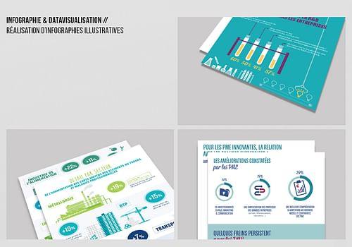 Création d'infographie Datavisualisation - Design & graphisme