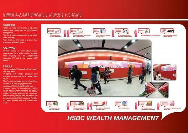 MINDMAPPING HONG KONG