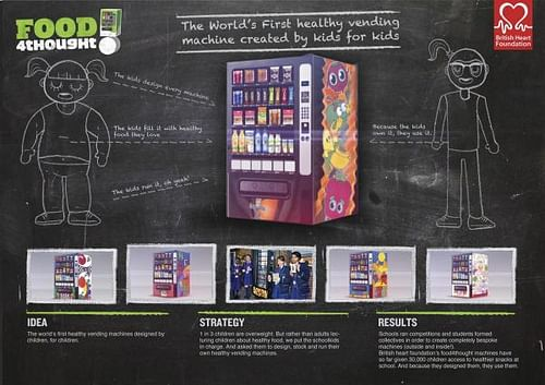BHF - FOOD 4 THOUGHT - Publicidad