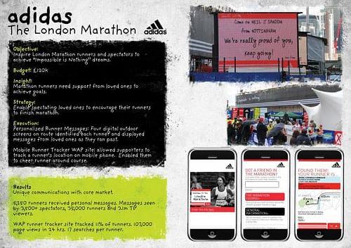 LONDON MARATHON - Advertising