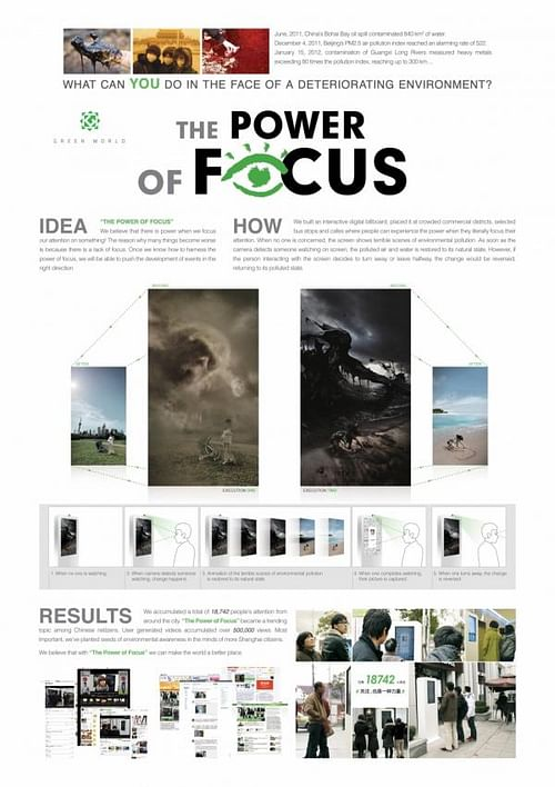 THE POWER OF FOCUS - Advertising