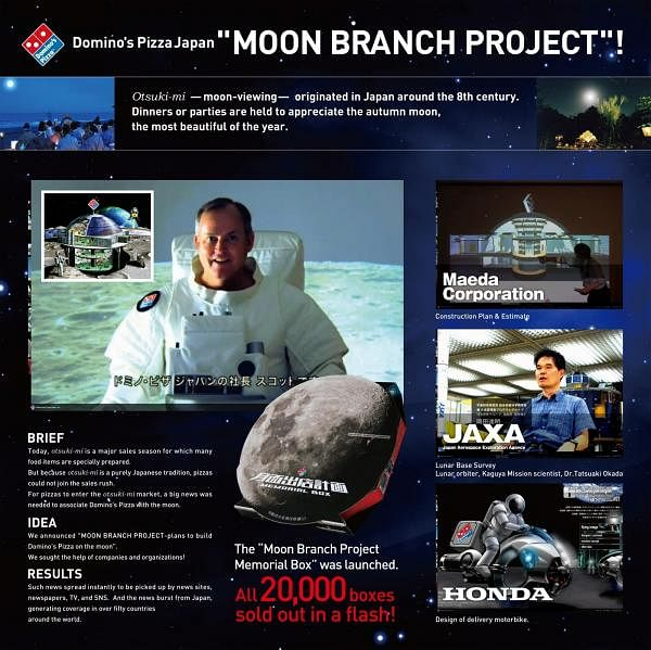DOMINO'S PIZZA MOON BRANCH PROJECT