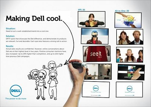 YOU CAN TELL IT'S DELL - Digital Strategy