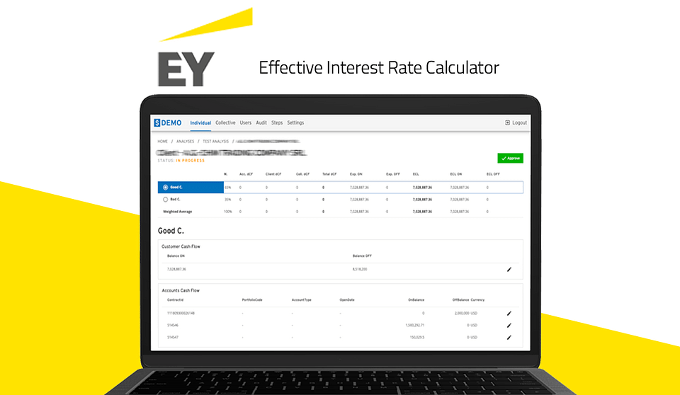 EIR for EY - Effective Interest Rate Calculator