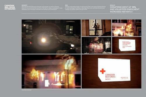EXTINGUISH WITH RED CROSS - Advertising