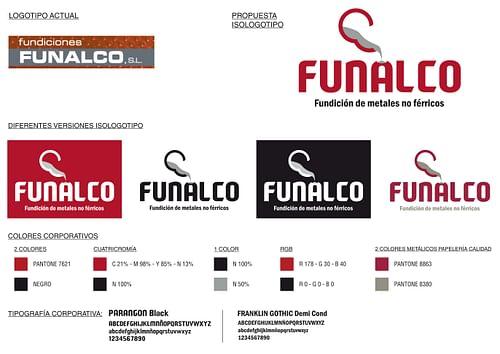 Branding Funalco - Creación de Sitios Web