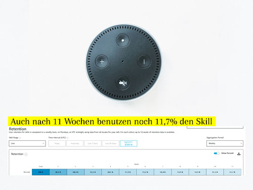 Alexa Skill mit starker Nutzerbindung - Markenbildung & Positionierung