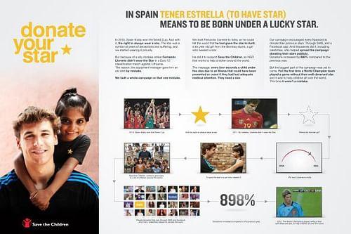 Save the Children - Dona tu estrella - Publicidad
