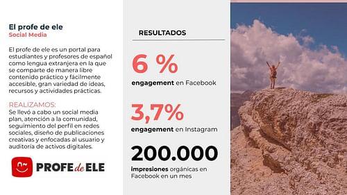 Social Media - Digitale Strategie
