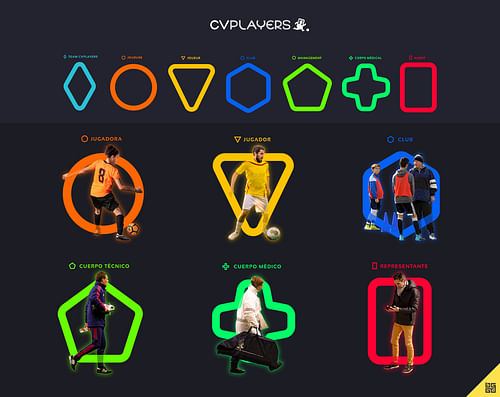 CVPlayers - Design & graphisme
