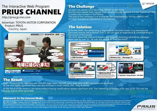 TOYOTA PRIUS CHANNEL