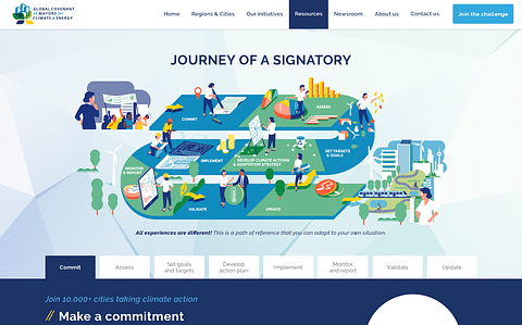 Global Covenant of Mayors website redesign