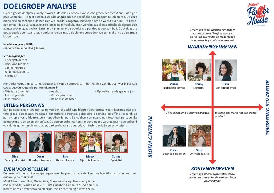 Online Strategie & Content Creatie