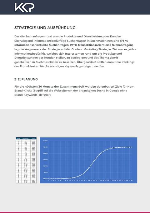 SEO Case Study im Bereich Finance