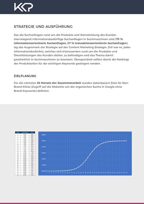 SEO Case Study im Bereich Finance - Content-Strategie