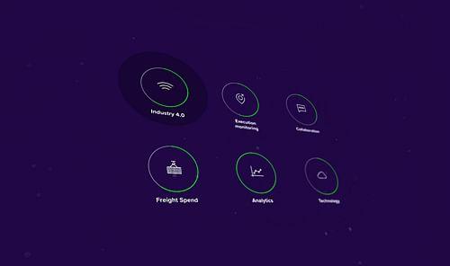 SupplyStack marketing application - Website Creatie