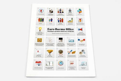 Euro-Burma Office - Design & graphisme