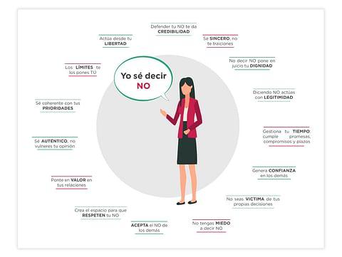 Infografías corporativas