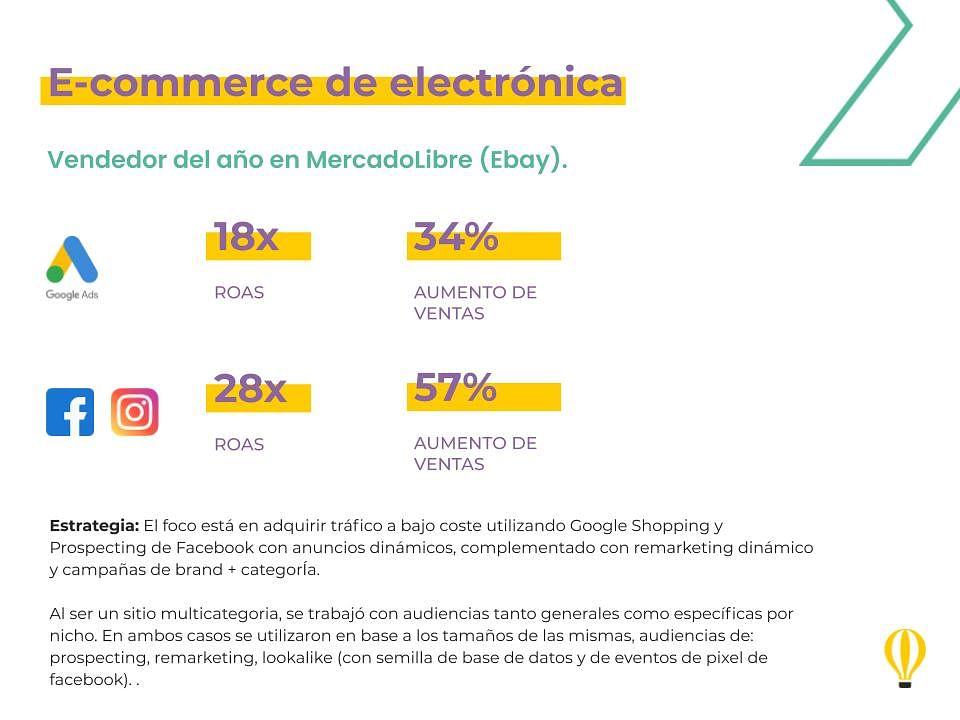 E-commerce de electrónica referente del mercado