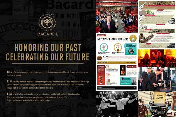 CELEBRATING 150 YEARS OF BRINGING PEOPLE TOGETHER