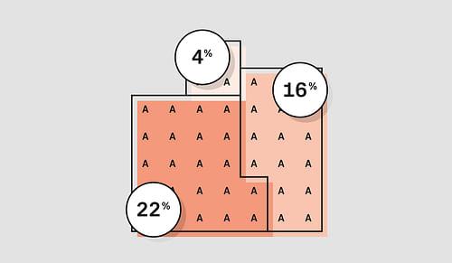 ALLBAU AG –Ergebnisbericht - Markenbildung & Positionierung