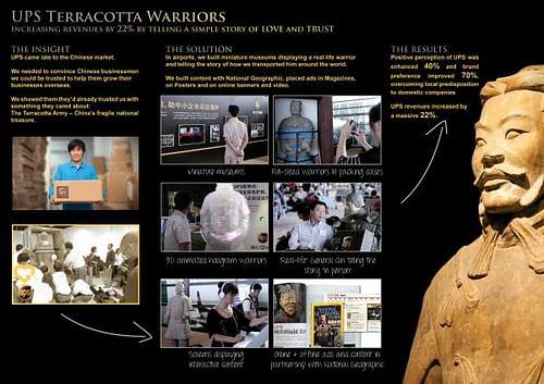UPS TERRACOTTA WARRIORS - Publicité
