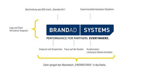 Repositionierung eines Mediendienstleisters - Markenbildung & Positionierung